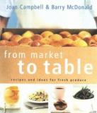 From Market to Table - Recipes and Ideas for Fresh Produce